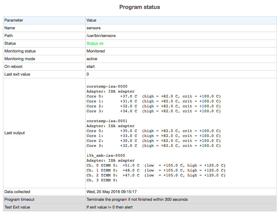 Easy Proactive Monitoring Of Processes Programs Files