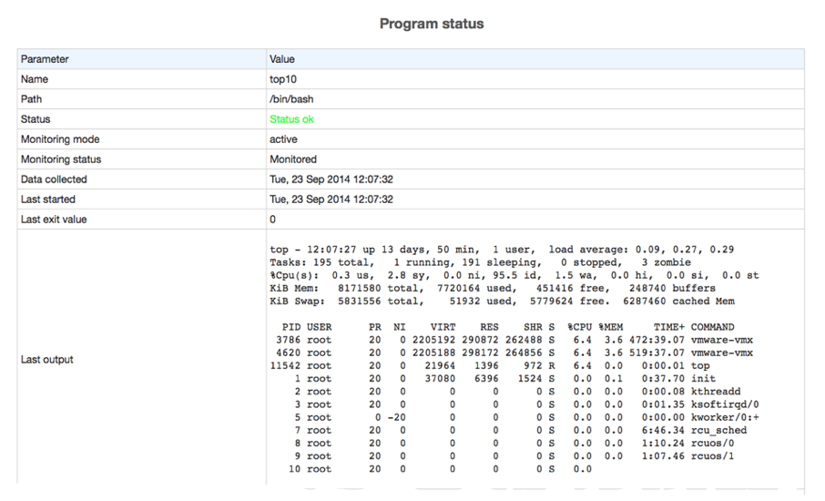 Easy, proactive monitoring of processes, programs, files